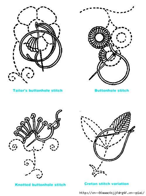 图解,108个英国传统刺绣针法,收藏起来慢慢学!
