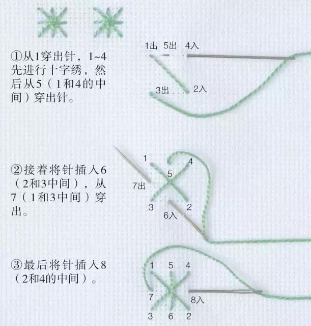 不用再膜拜大神,学好这15种常见刺绣花样入门针法(附图解)