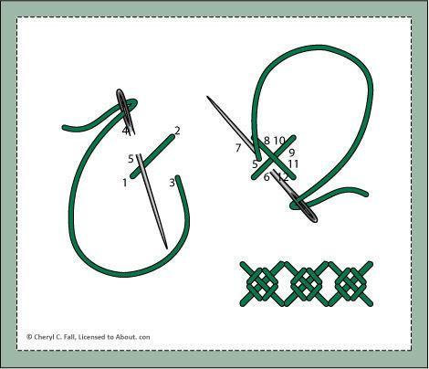 图解绘制,细说52样常见的刺绣针法,收藏起来慢慢学!