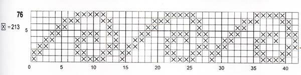 十字绣的6种针法解读,新手初学收藏哦,附有工具步骤!