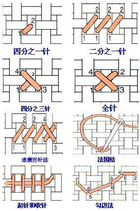 十字绣针法符号图解(十字绣针法有几种)